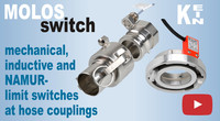 Explanation - MOLOSswitch limit switches for all common coupling systems