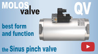 Explanation - MOLOSvalve design and closing process of the pinch valve for shutting off, distributing and ...